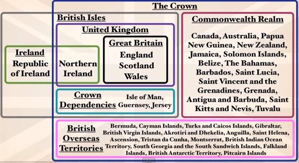 Wielka Brytania - podsumowanie